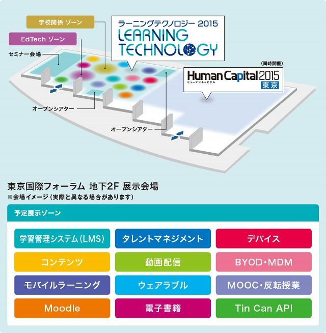 learntech03